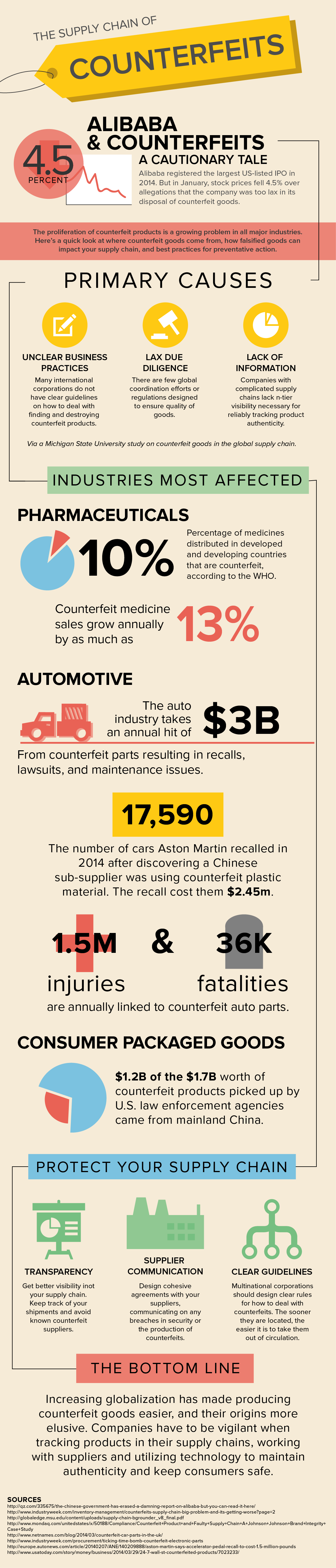 Counterfeit_Infographic_Final-01-1