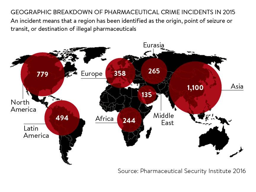 counterfeit-medicines