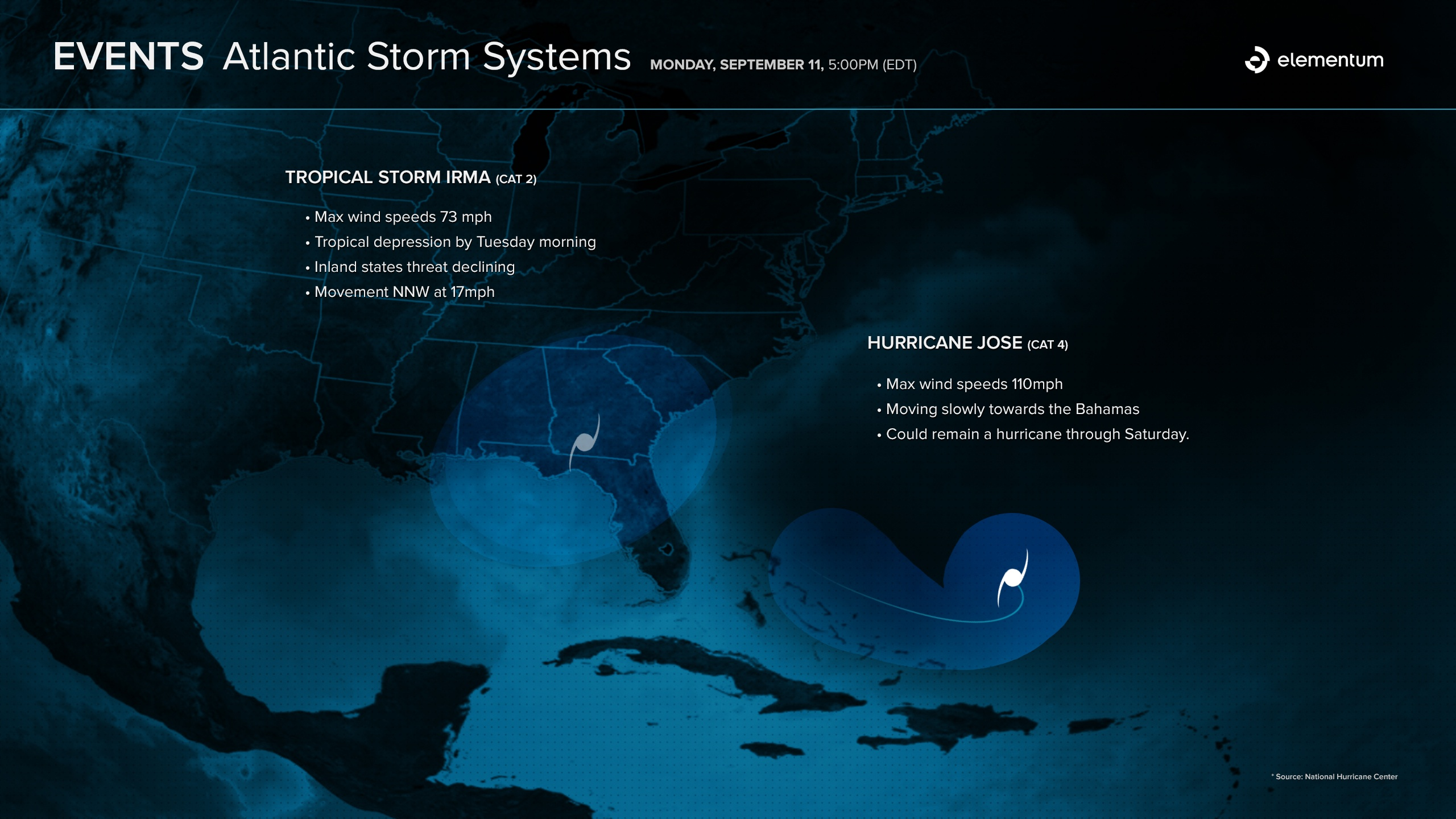 hurricane_irmaV11.jpg
