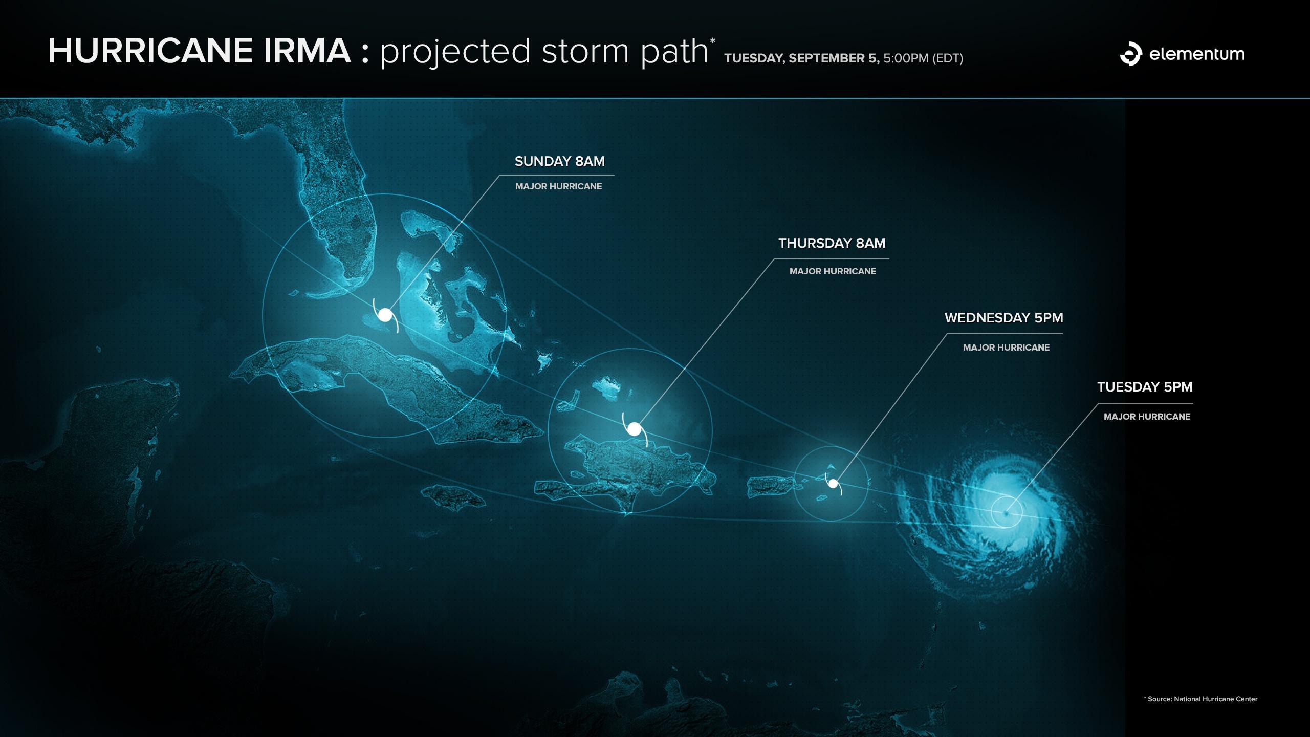 hurricane_irmaV3c.jpg